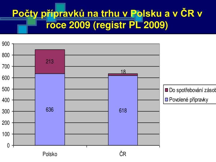 Počty přípravků na trhu v Polsku a v ČR v roce 2009 (registr PL 2009)