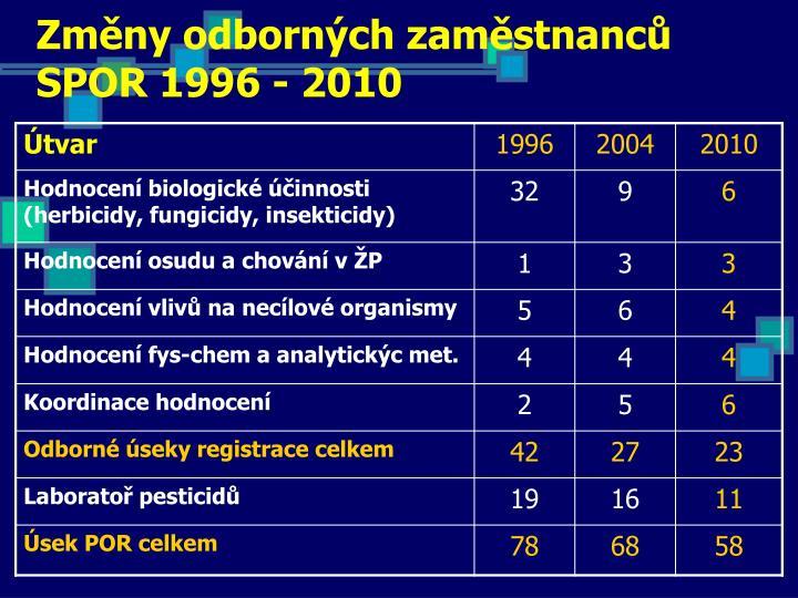 Změny odborných zaměstnanců SPOR 1996 - 2010