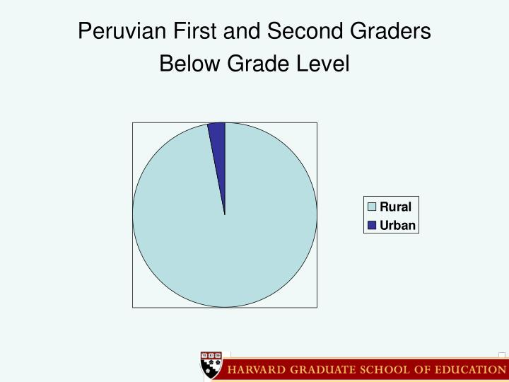 Peruvian first and second graders below grade level