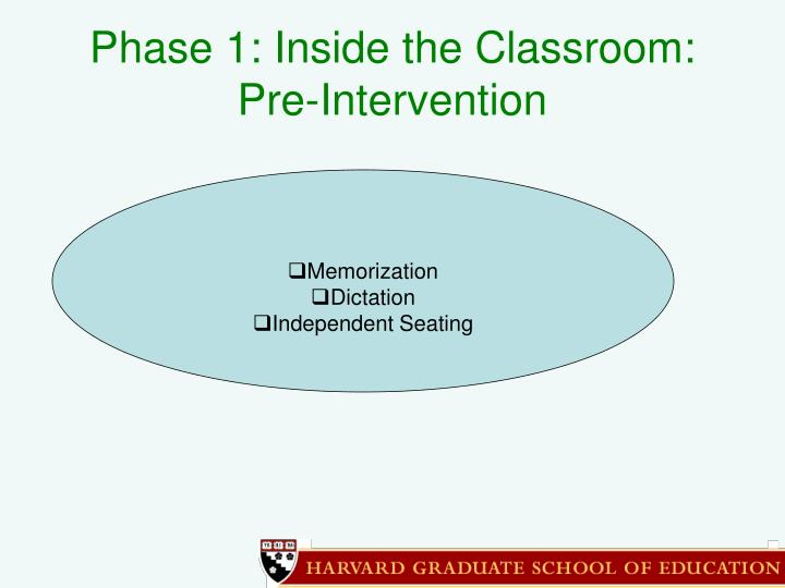 Phase 1: Inside the Classroom: Pre-Intervention