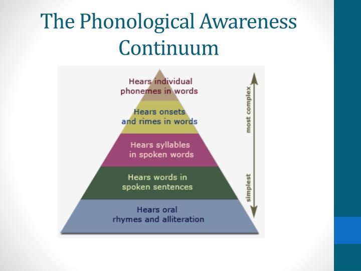 The Phonological Awareness Continuum