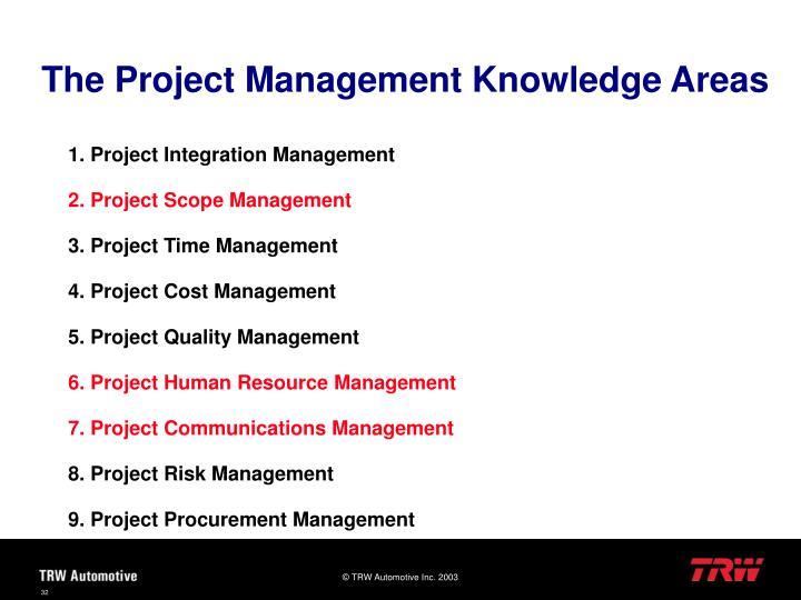 1. Project Integration Management