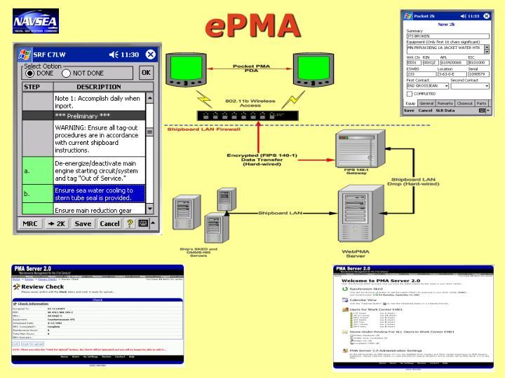 Navsea e pma project e lectronic portable maintenance assistant