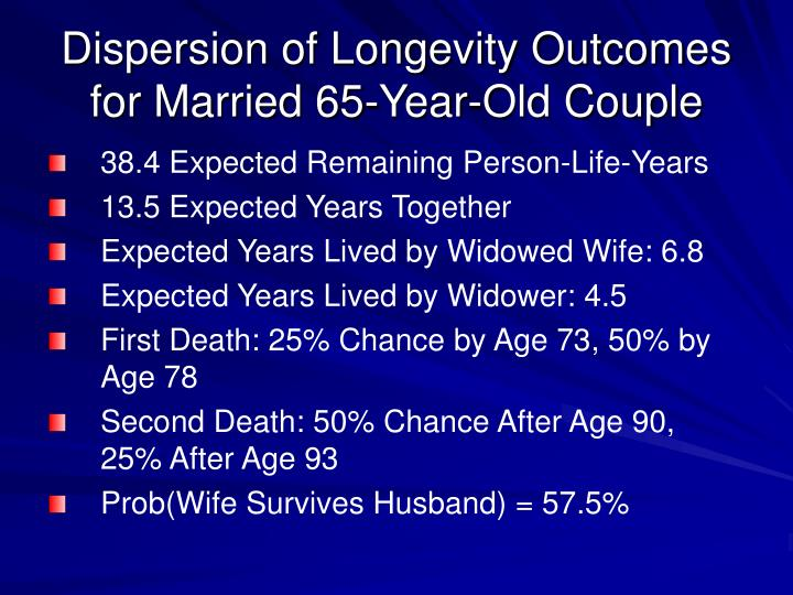 Dispersion of Longevity Outcomes for Married 65-Year-Old Couple