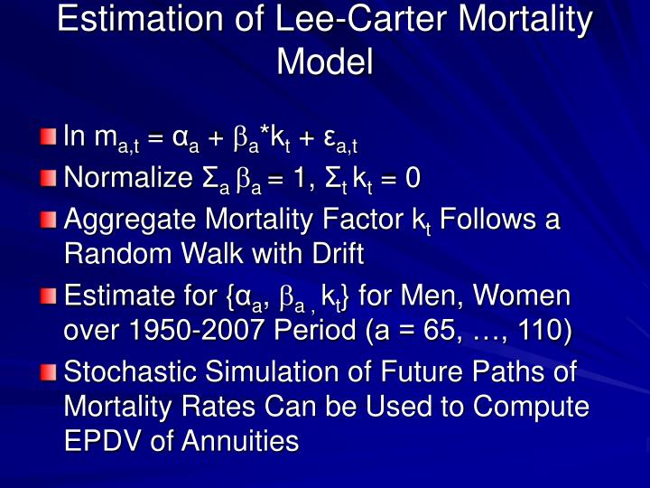 Estimation of Lee-Carter Mortality Model