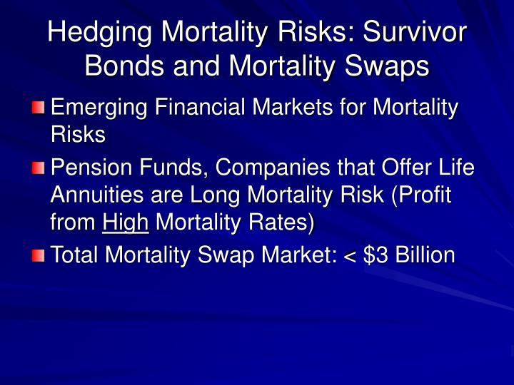 Hedging Mortality Risks: Survivor Bonds and Mortality Swaps