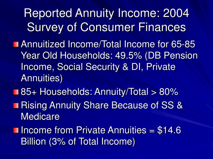 Reported Annuity Income: 2004 Survey of Consumer Finances