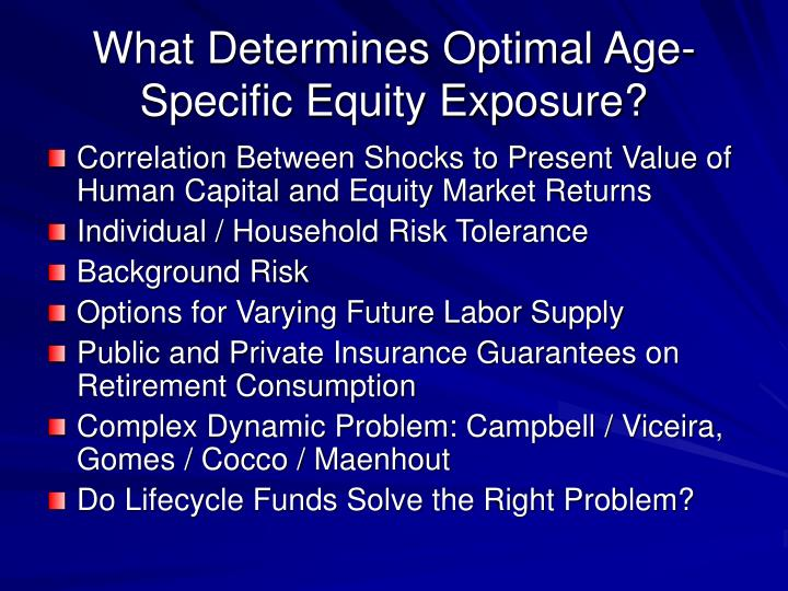 What Determines Optimal Age-Specific Equity Exposure?