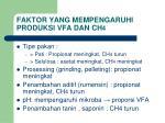 faktor yang mempengaruhi produksi vfa dan ch 4