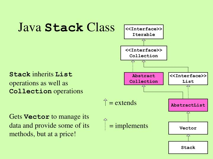 Java stack class