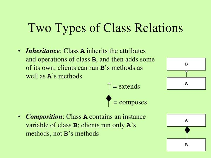 Two types of class relations