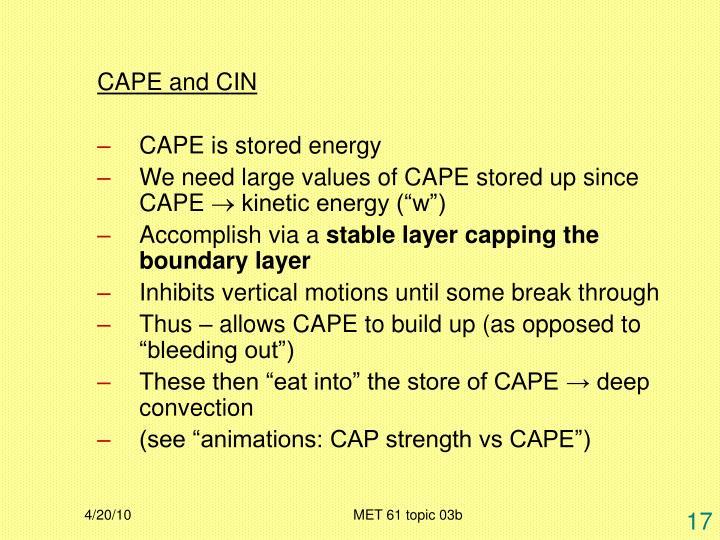 CAPE and CIN