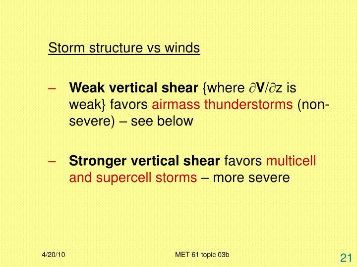 Storm structure vs winds