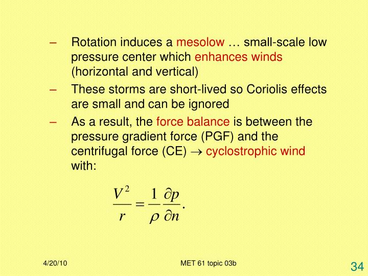 Rotation induces a