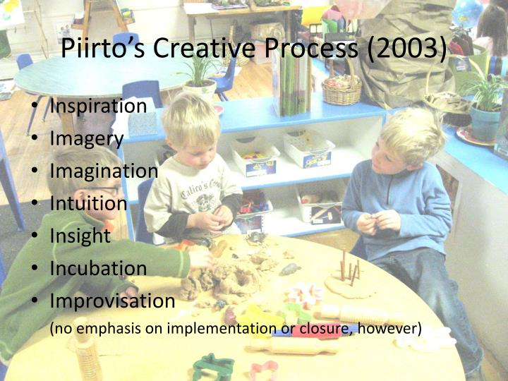Piirto's Creative Process (2003)