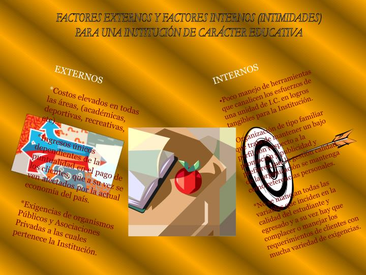 FACTORES EXTERNOS Y FACTORES INTERNOS (INTIMIDADES)