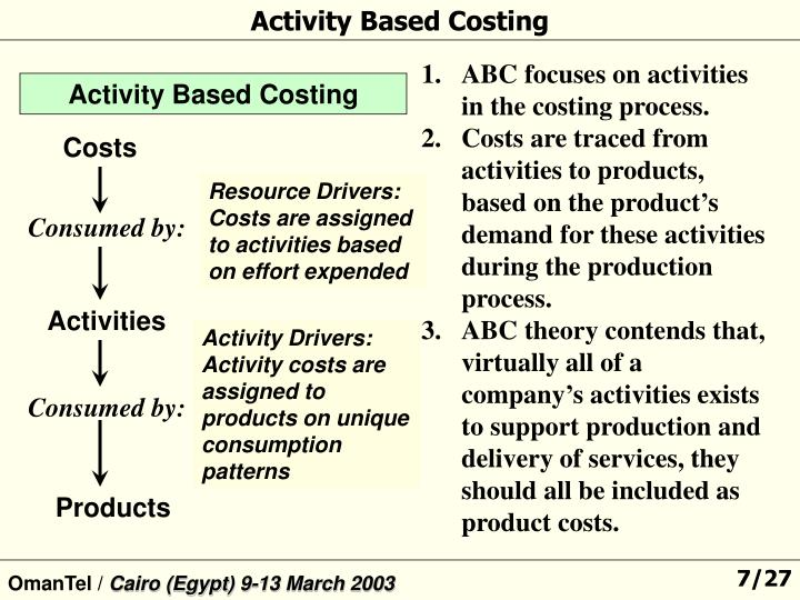 activity based costing of city services essay Activity-based costing the city of indianapolis has held the line on taxes and general efficiencies strengthen its competitive position regionally, nationally and in the global marketplace.