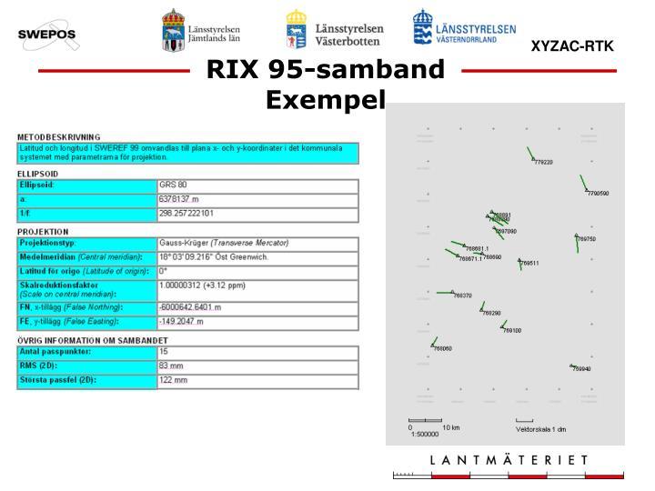 RIX 95-samband Exempel