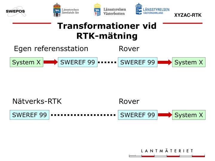 Transformationer vid RTK-mätning