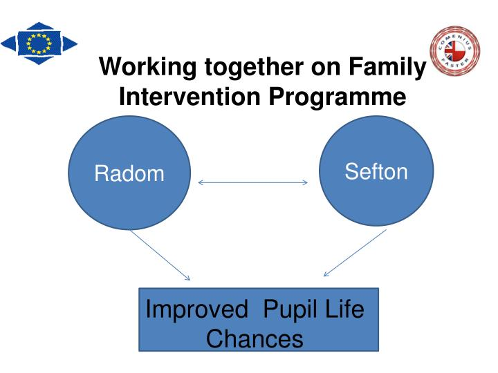Working together on Family Intervention Programme