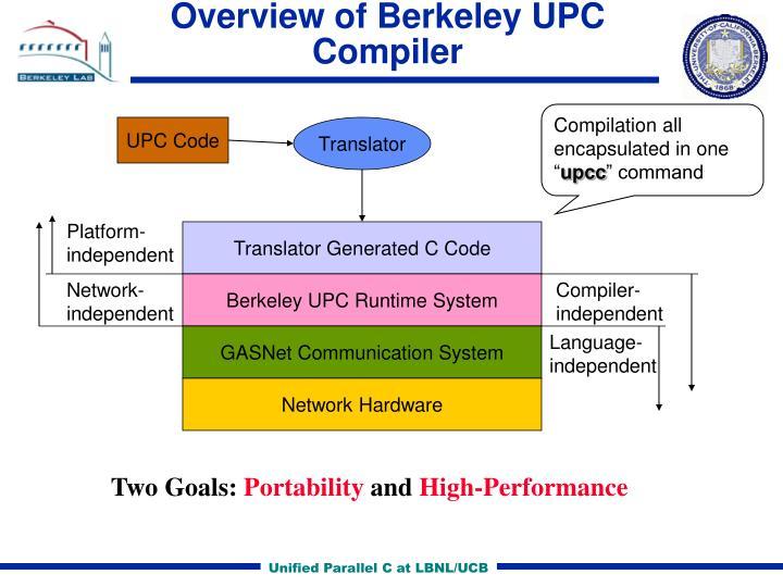 Overview of berkeley upc compiler
