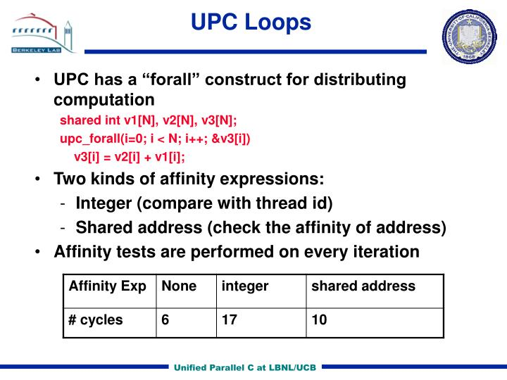 UPC Loops