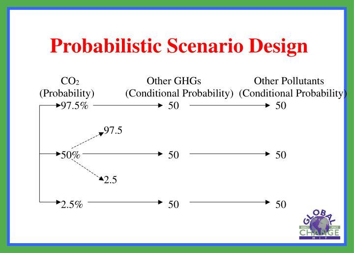 Probabilistic Scenario Design