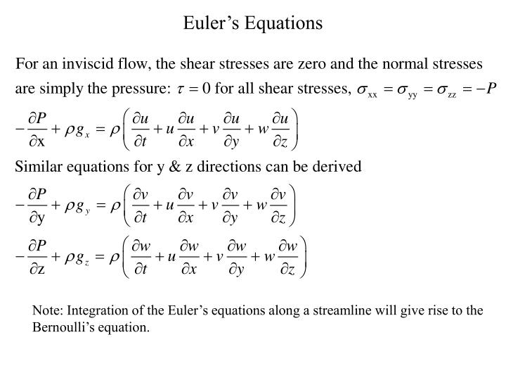 Euler's Equations