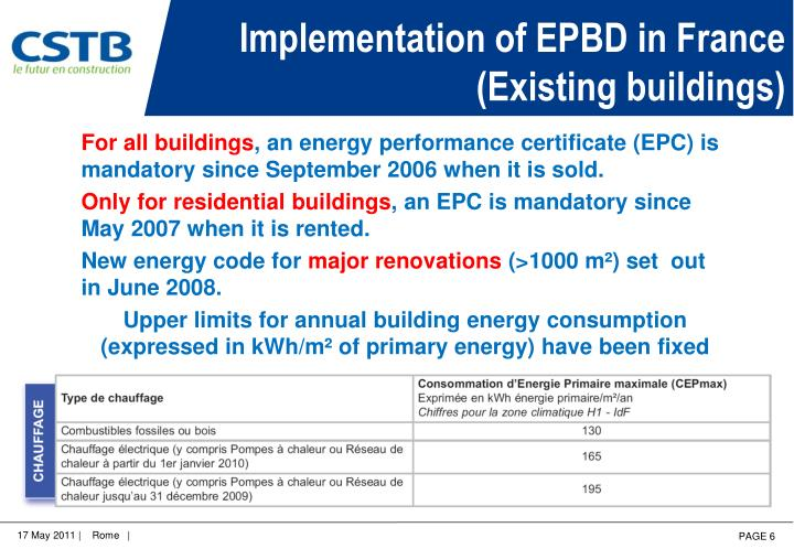 Implementation of EPBD in France
