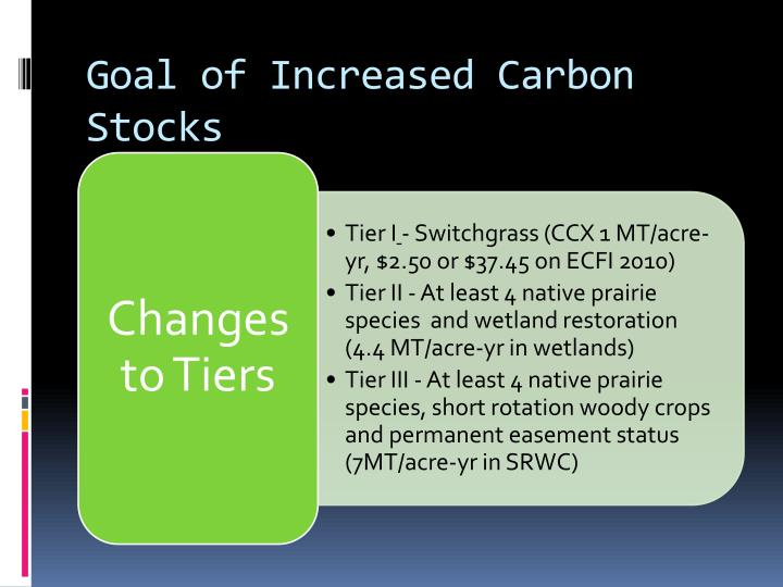 Goal of Increased Carbon Stocks