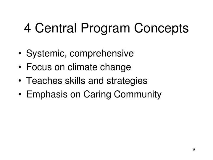 4 Central Program Concepts