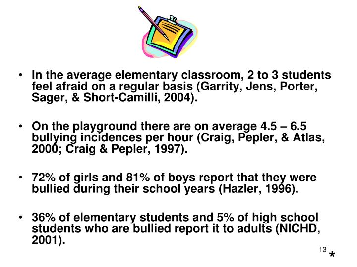 In the average elementary classroom, 2 to 3 students feel afraid on a regular basis (Garrity, Jens, Porter, Sager, & Short-Camilli, 2004).