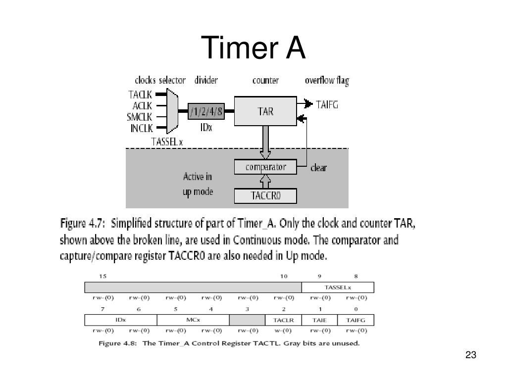 PPT - Wireless Body Area Network PowerPoint Presentation - ID:4071309