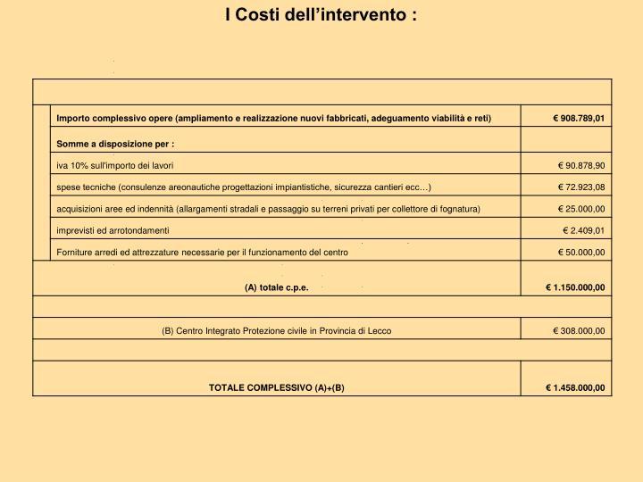 I Costi dell'intervento :