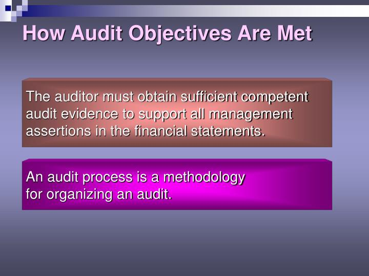How Audit Objectives Are Met