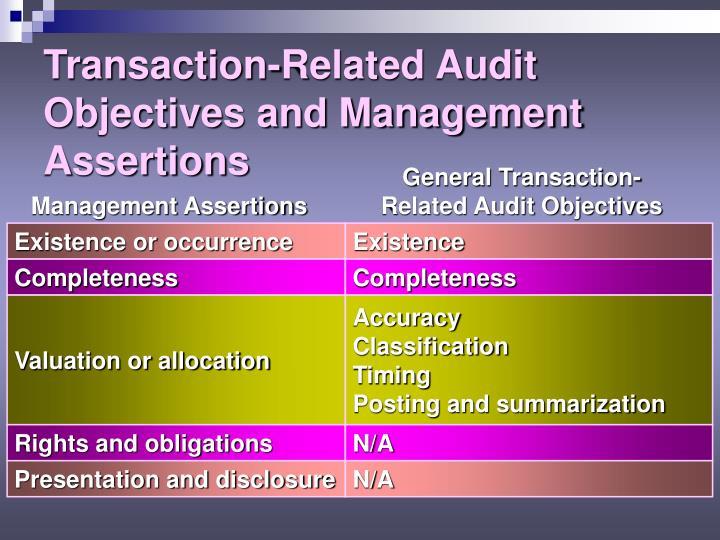 Management Assertions
