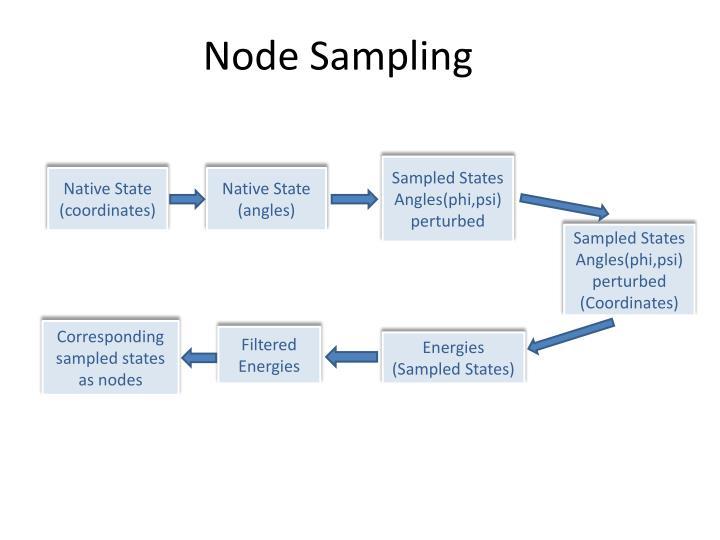 Node Sampling