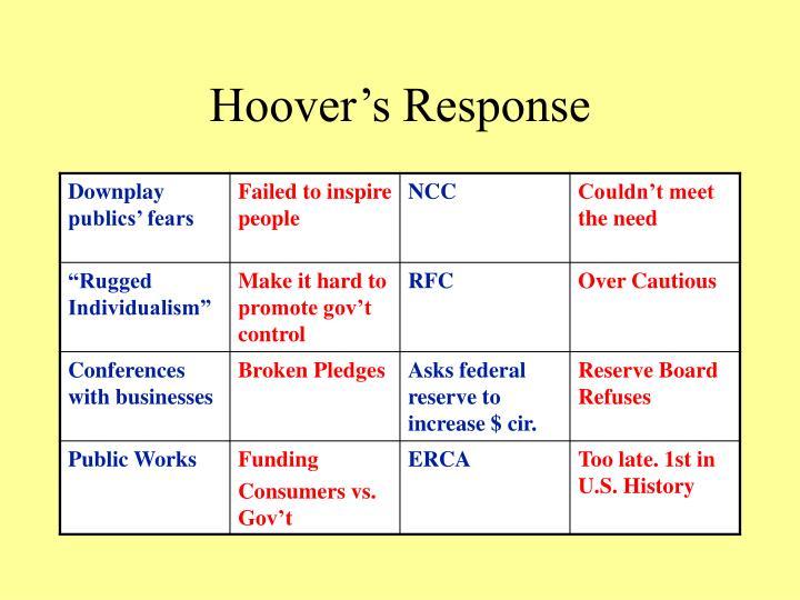 Hoover's Response