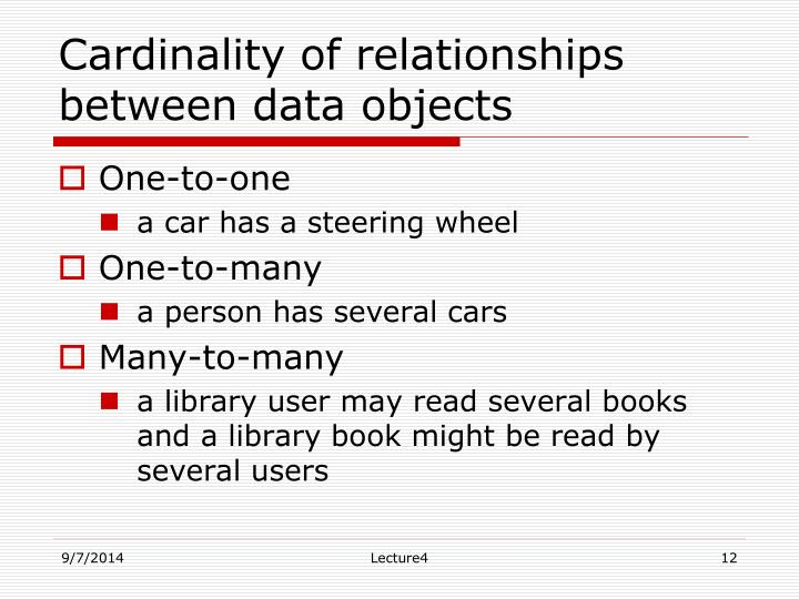Cardinality of relationships between data objects