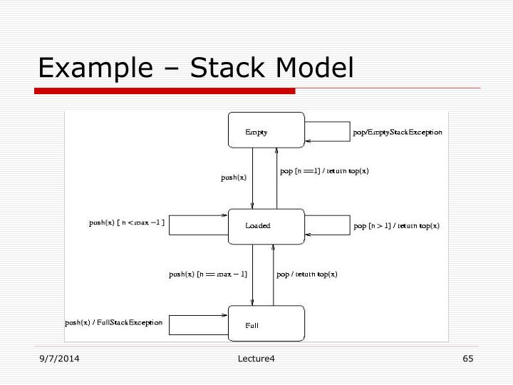 Example – Stack Model