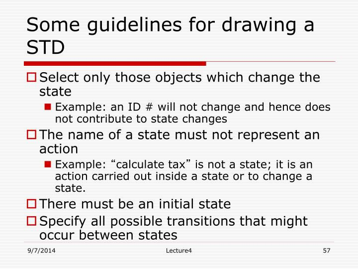Some guidelines for drawing a STD