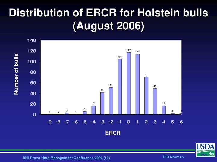Distribution of ERCR for Holstein bulls (August 2006)