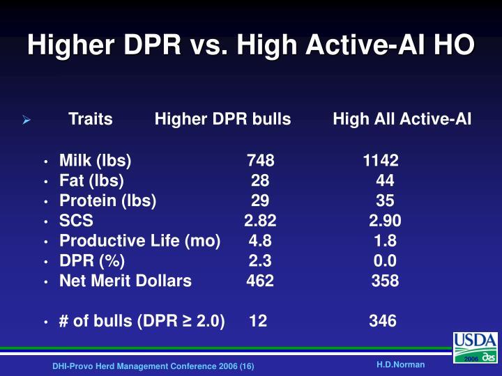 Higher DPR vs. High Active-AI HO