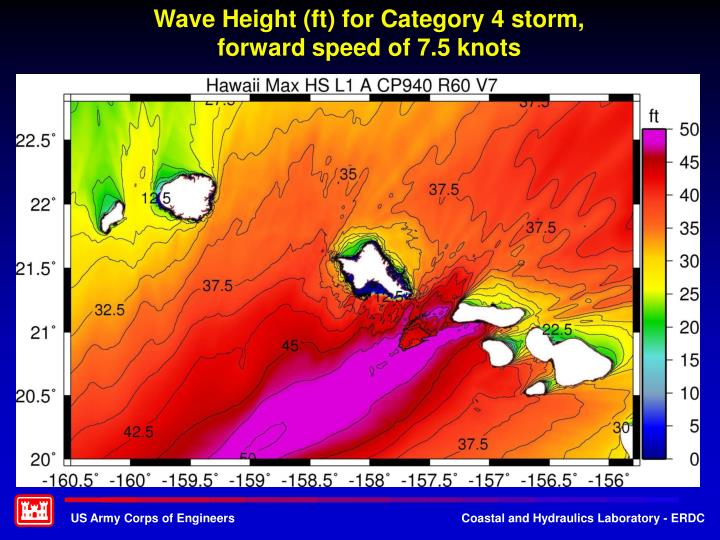 Wave Height (ft) for Category 4 storm, forward speed of 7.5 knots