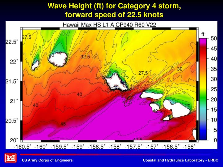 Wave Height (ft) for Category 4 storm, forward speed of 22.5 knots