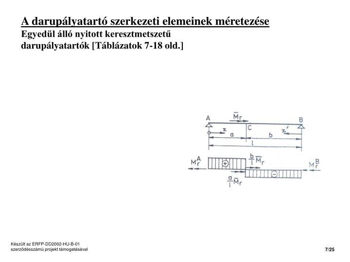 A darupályatartó szerkezeti elemeinek méretezése