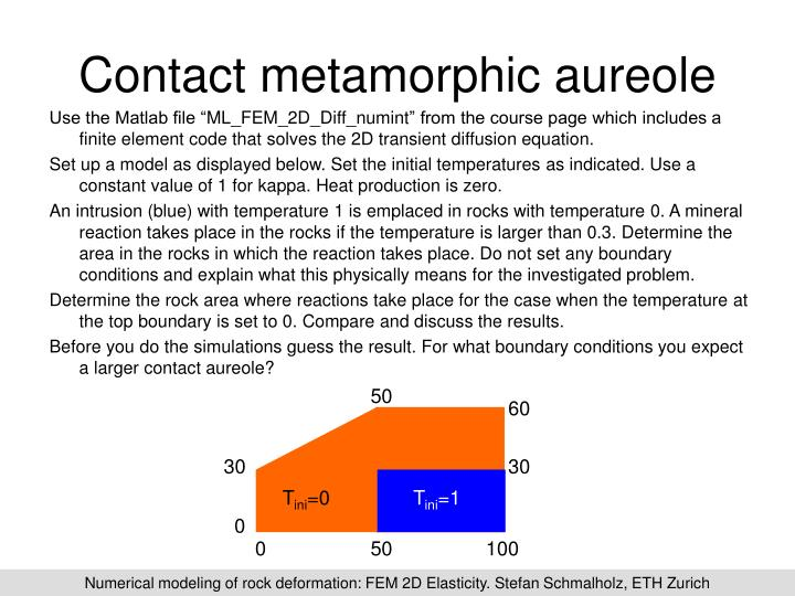 Contact metamorphic aureole