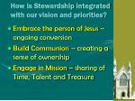 how is stewardship integrated with our vision and priorities1
