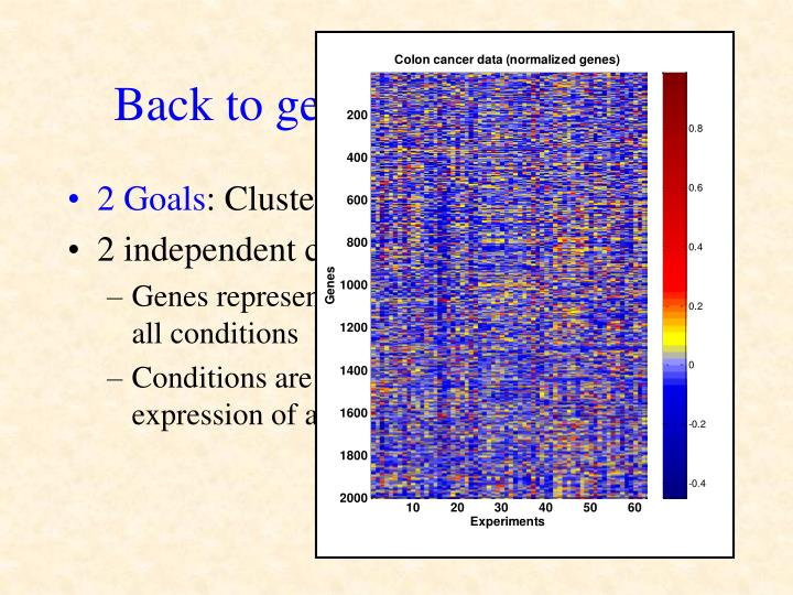 Back to gene expression data
