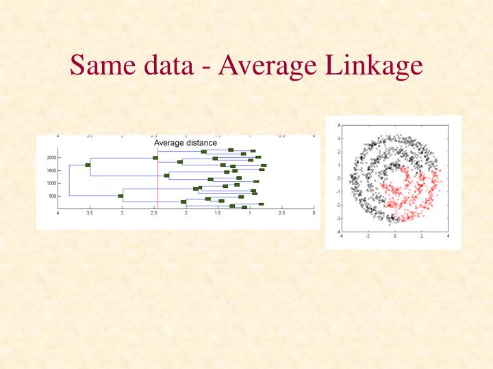 Same data - Average Linkage